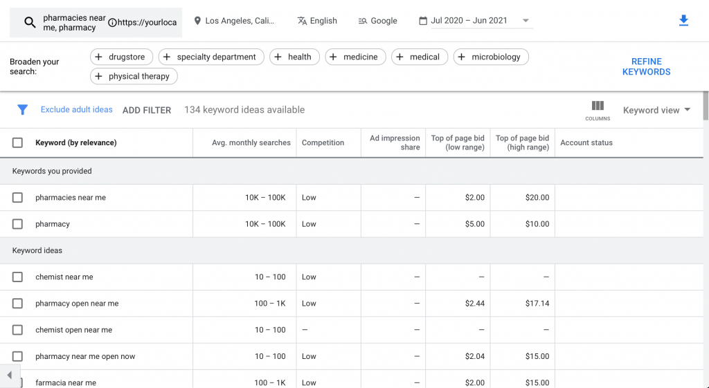 keyword planner results for google ads for pharmacies
